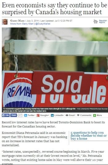 Canada's Housing Market